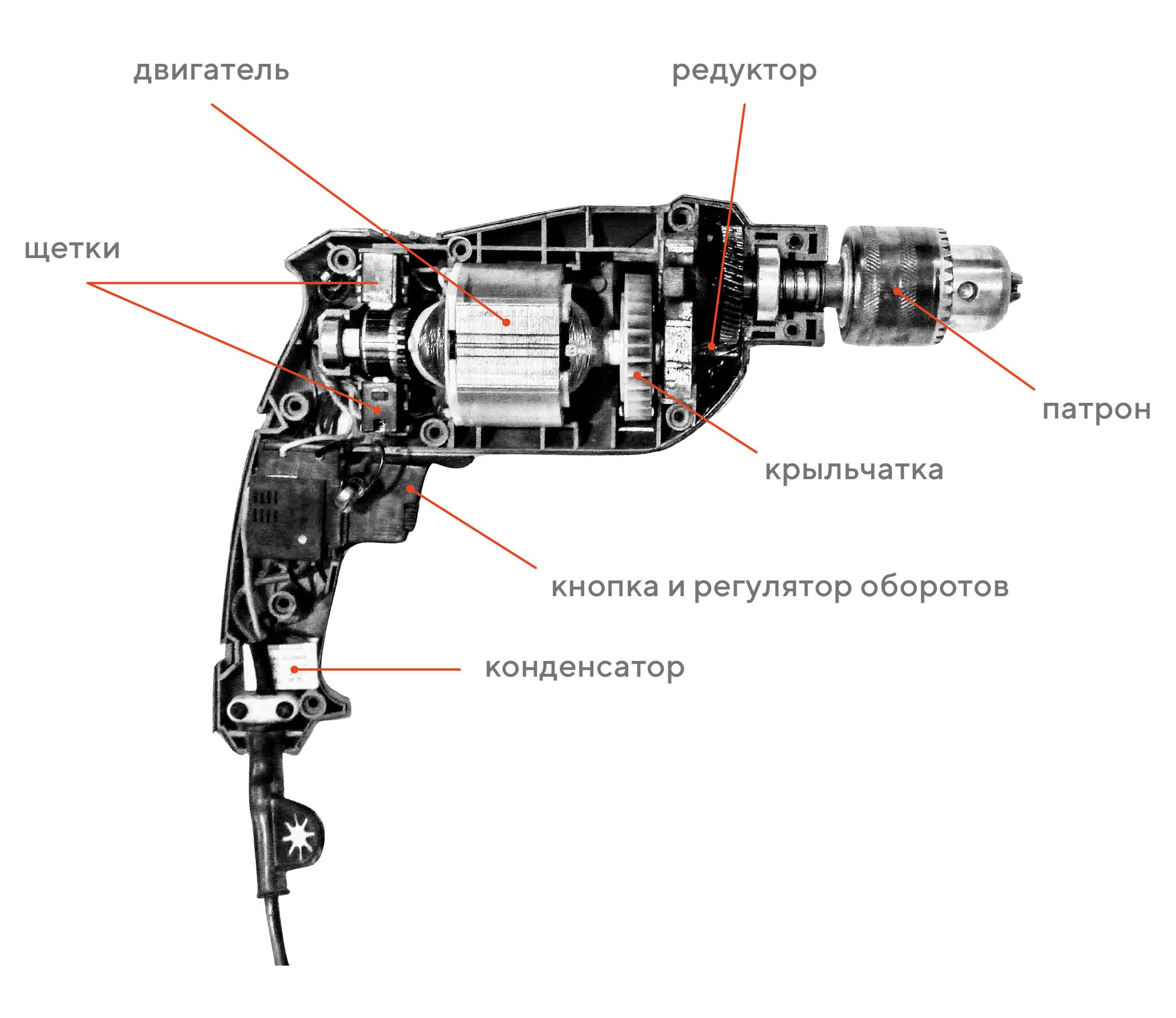 Конструкция дрели