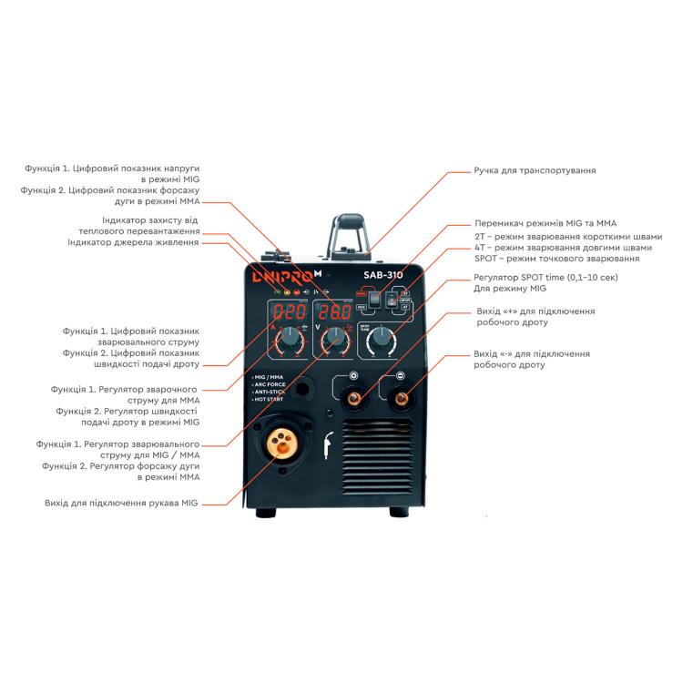 Полуавтомат инверторный IGBT MIG/MMA Dnipro-M SAB-310 + Шлифмашина угловая GS-98 фото №8