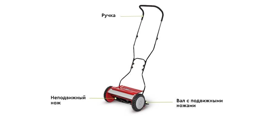 Механическая газонокосилка фото