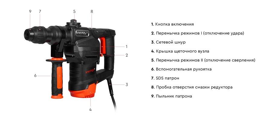 Устройство бочкового перфоратора - схема