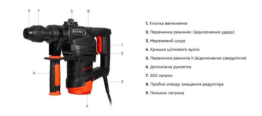Пристрій бочкового перфоратора - схема