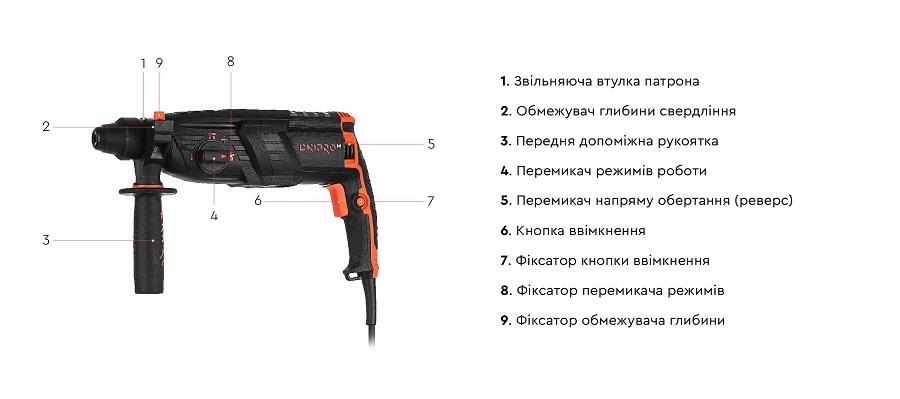 Пристрій прямого перфоратора - схема