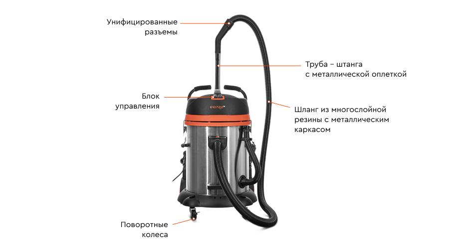Устройство промышленных пылесосов