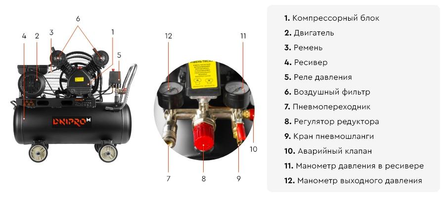 Строение поршневого компрессора