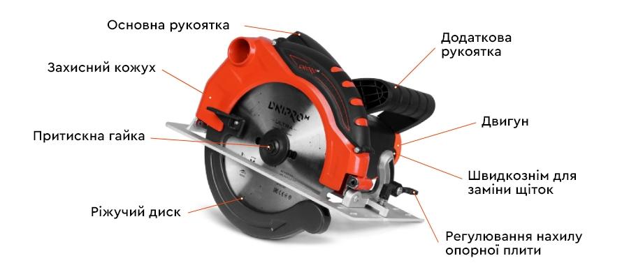 Пристрій ручної циркулярки