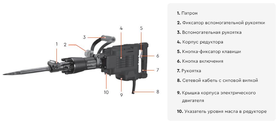Схема отбойного молотка - устройство