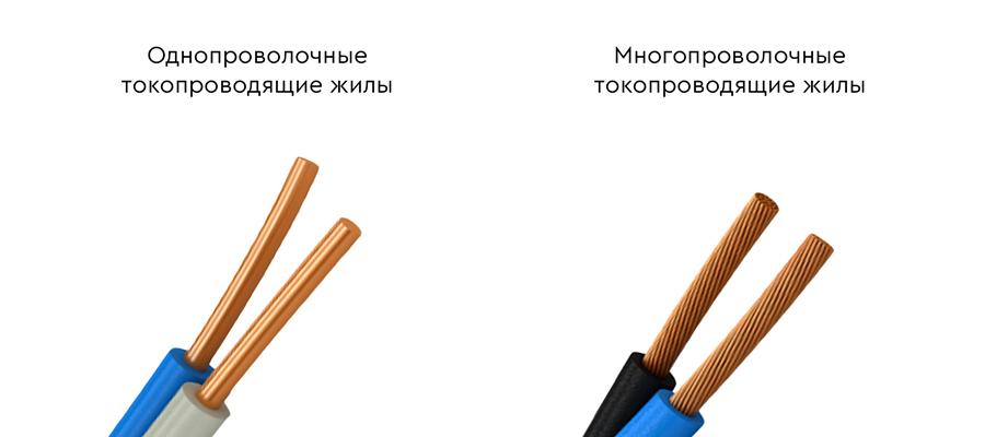 Виды сварочного кабеля