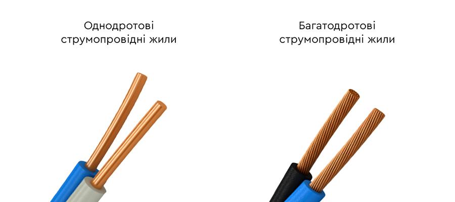 Види зварювального кабелю